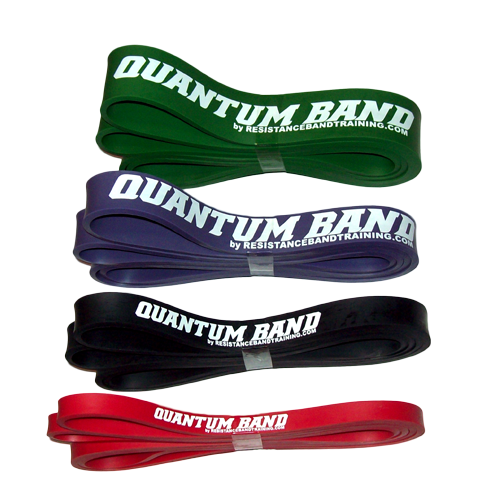 Breakable Bands: Resistance Band Training