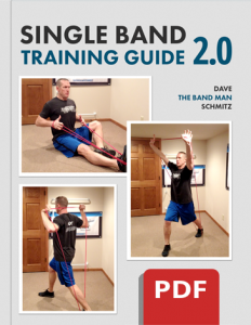 single band training guide for band workouts